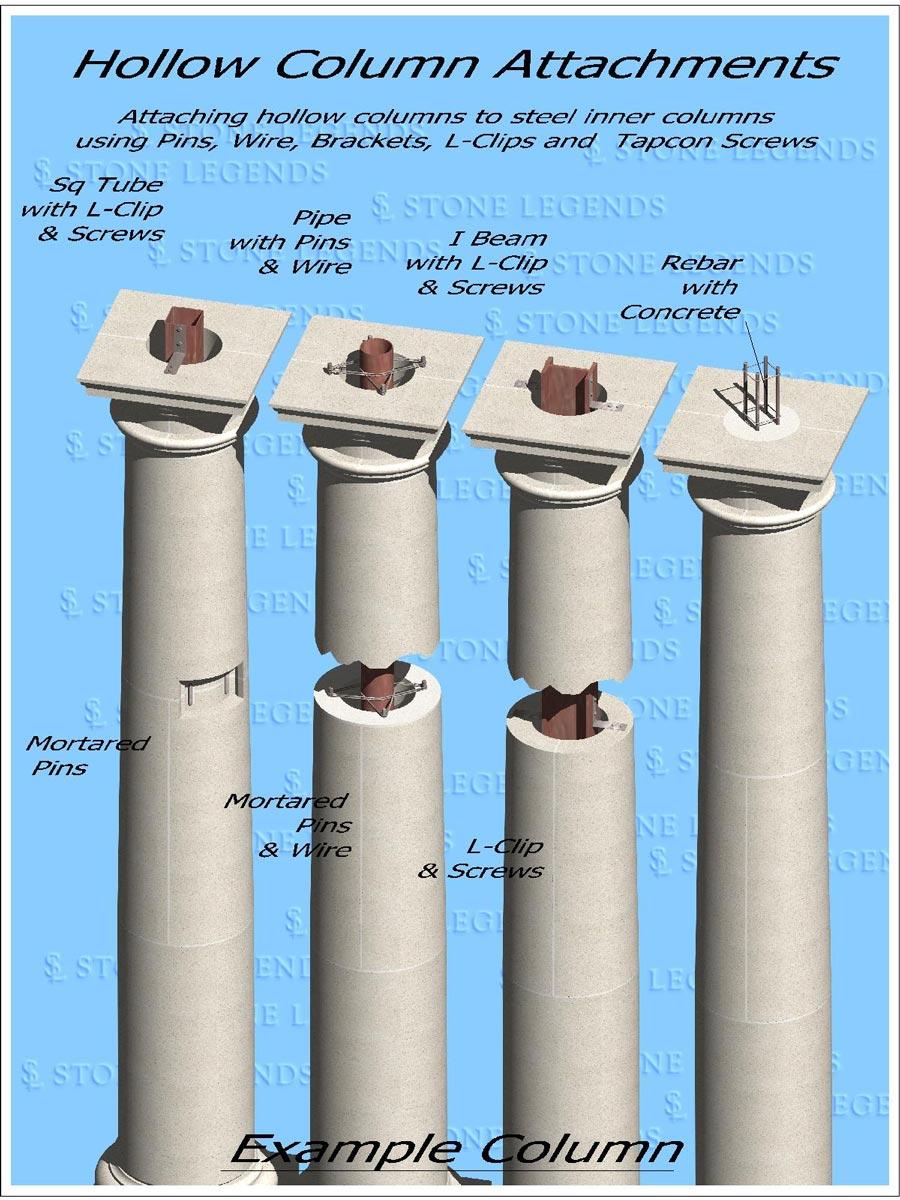 Steel Column Straps